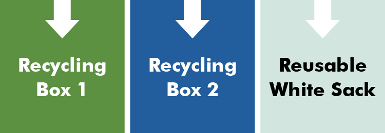 Sorting Your Recycling